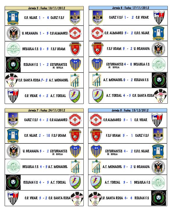 Calendario De Segunda Division De Futbol.Calendario Segunda Division Futbol Sala Femenino Estudiantes De